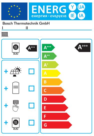 karta energetyczna, program czyste powietrze pompy ciepła